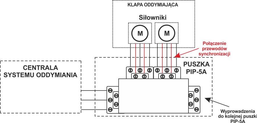 Schemat połączenia puszki PIP-5A