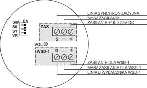 Schemat podłączenia SA-K5N